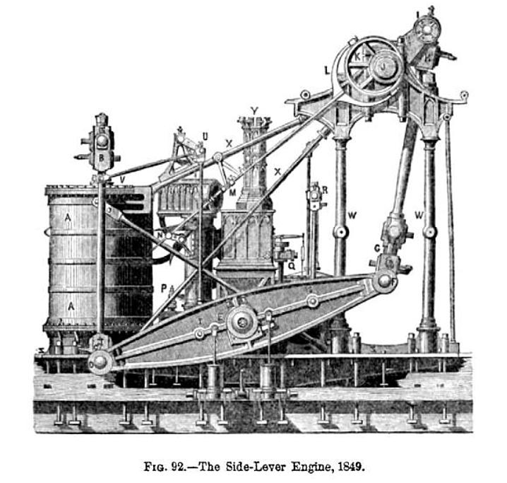 British Engineering Skills In The Age Of Steam The Long Run